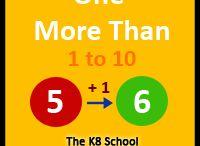 Mathematics - Kindergarten / Kindergarten Mathematics Activities