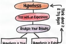 Scientific method & research