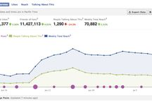 Social Media Monitoring and ROI / Focused on monitoring and ROI tools around social media.