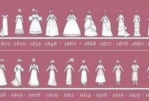 historia odevu
