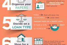 Mortgage info & tips