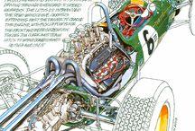 Formula 1 1963