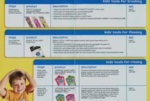 Healthy Habits Oral Care Challenge! / by The Motherhood