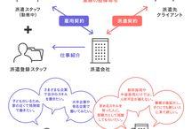 インフォグラフィック(パーツ・説明)