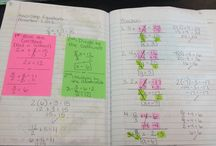 Math - Algebra / Math ideas for teaching / by Tanesha Ivory