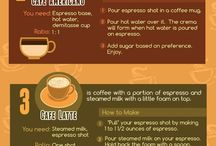 resep bikin kopi