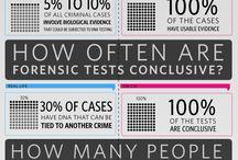 Info: forensics