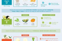 foods high in essential vitamins and minerals
