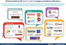 Actividades Lengua y Literatura y Tic / Actividades Lengua y Literatura y Tic
