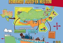 Education / Written materials and print pieces related to water conservation and the Edwards Aquifer