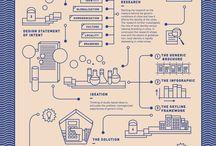 Infographics - Flow Diagrams