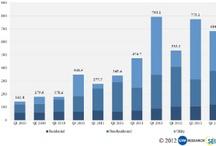 Solar Market News