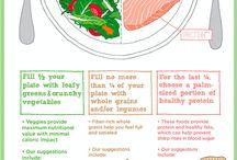 Nutrition and diet (Beslenme ve Diyet)