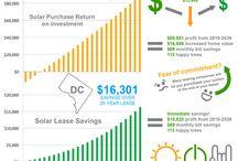 DC Incentivs