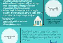 Emprendimiento / Información de interés sobre Emprendimiento.