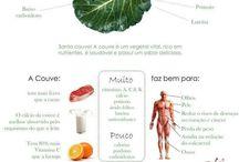 Nutrição e Atv Física