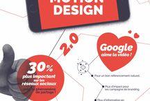 Infographic / Pourquoi utiliser le motion design comme support de communication ?
