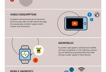 Tech & IoT