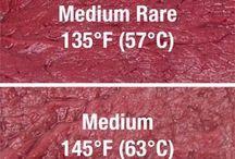 Θερμοκρασία ψησίματος κρέατοσ
