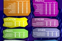 Social Influence Infographics / Social Influence Infographics / by Antonio Manfredonio