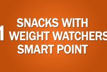 Weight Watching