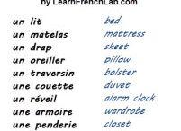 Mais bien sur! / Learn French