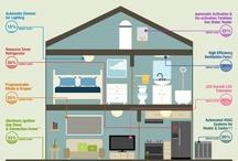 Make a Green Home!