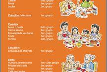 El Plato del bien comer / El Plato del buen comer o Plato del bien comer es un esquema en la alimentación Mexicana para la promoción y educación de la salud en materia alimentaria, la cual da los criterios para la orientación nutricional.