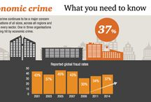 Global Crime / It comes as no surprise to learn that economic crime — such as fraud, IP infringement, corruption, cybercrime, or accounting fraud — continues to be a major concern for organizations of all sizes, across all regions and in virtually every sector. Our 2014 Global Economic Crime Survey looks at how economic crime is threatening your business processes, eroding the integrity of your employees, and tarnishing your reputation. Learn more: http://www.pwc.com/crimesurvey