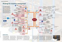 GTM Infographics / Sharing infographics related to global trade and management