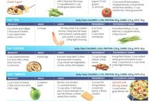 Fuel / Healthy food fuels a healthy life! A few minor and intentional changes in my diet can really make a difference.