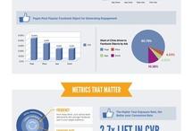 Digital Marketing - Social Media