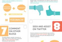 Blogging infographics / by Frankwatching