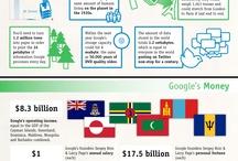 Infographic / #infographic