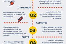 RESEAUX SOCIAUX | Astuces / Petites astuces concernant les réseaux sociaux.