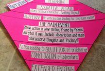 Empowering Writers / by Terrilyn Berryman