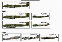 Samoloty - II wojna światowa