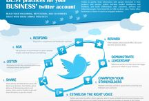 Twitter - Marketing & Features / by Futurebiz