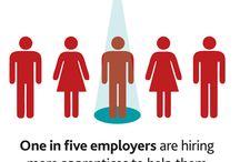 Apprenticeship infographics