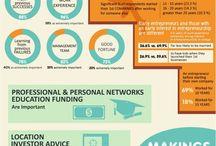 Insights / Infograficos, dados, informações diversas