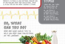 Colestrol Diet