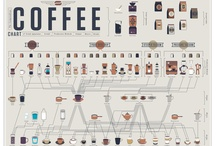 Coffee! / by Annette Franz, CCXP