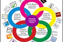 Flexible Learning  / According to Lundin, flexible learning is an idealized state where there is a mixture of educational philosophy, pedagogical strategies, delivery modalities and administrative structures which allows students to choose according to their learning needs, styles and circumstances.  Flexible Learning on Click4it: http://click4it.org/index.php/Flexible_Learning / by Click4it