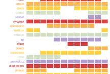 calendarios de siembra