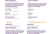 Cricut crafts ideas and info