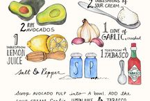 Guacamole Watercolor Recipe