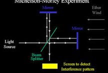 NJPhysics / #NJPhysics provides the information for physics experienment