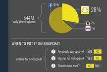 Social media | Snapchat