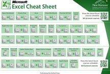 excel ppt word