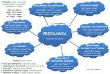 Język polski - gramatyka